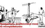 Как оказать первую помощь при поражении электрическим током