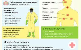 Оказание первой помощи при отравлении хлором