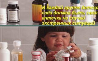 Список детской аптечки в садике (ДОУ)