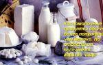 Что делать при отравлении молочными продуктами
