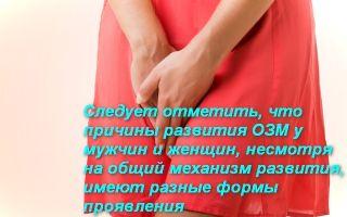 Неотложная помощь при острой задержке мочи (ОЗМ)
