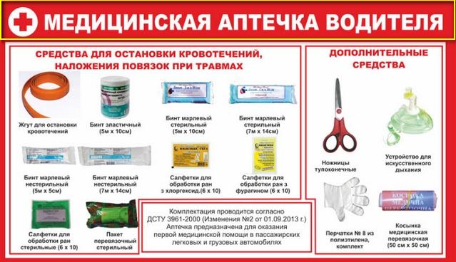 плакат с картинками набора аптечки водителя