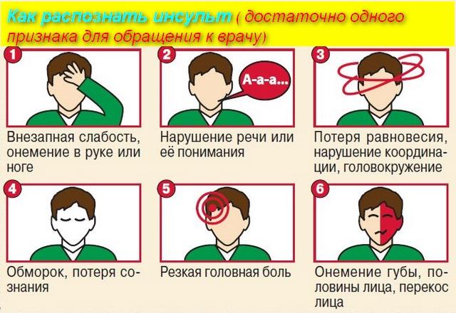 картинки симптомов