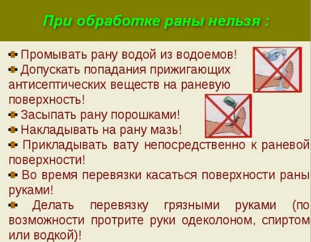 список запрещенных действий