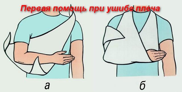 картинки перевязки плеча