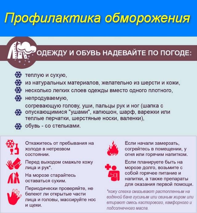 список профилактических действий