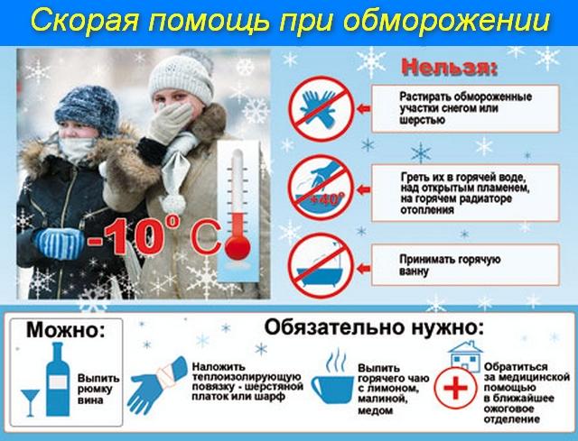 Картинки замерзших детей и список необходимых действий