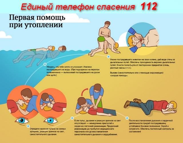 инструкция с картинками по спасению человека