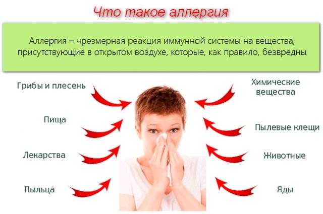женщина и список аллергенов