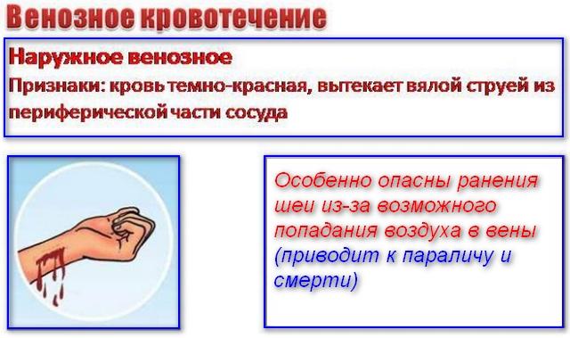 признаки венозной крови
