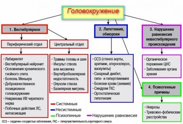 характеристики болезни