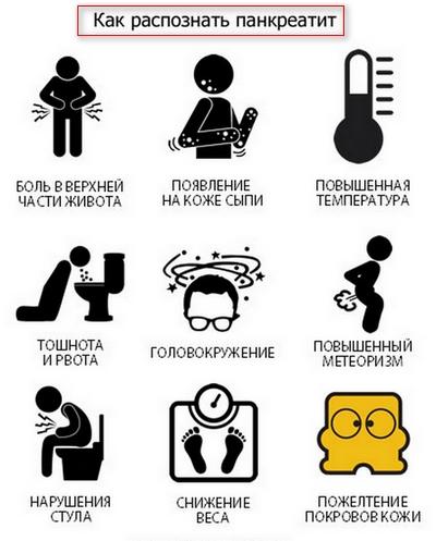 картинки симптомов панкреатита