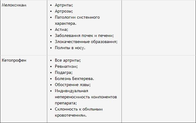 список препаратов 2