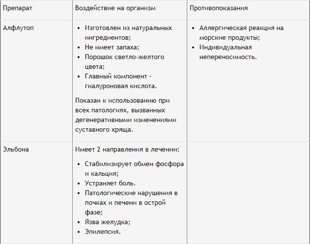 список препаратов 3