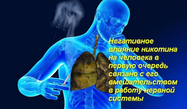 Острое отравление никотином симптомы лечение